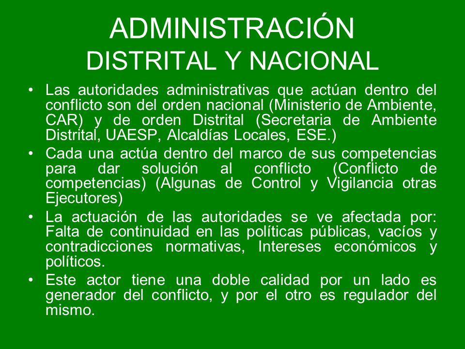ADMINISTRACIÓN DISTRITAL Y NACIONAL Las autoridades administrativas que actúan dentro del conflicto son del orden nacional (Ministerio de Ambiente, CA
