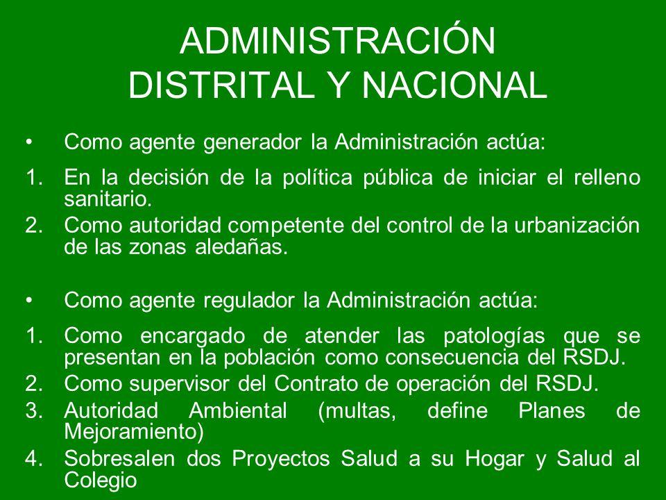 ADMINISTRACIÓN DISTRITAL Y NACIONAL Como agente generador la Administración actúa: 1.En la decisión de la política pública de iniciar el relleno sanit
