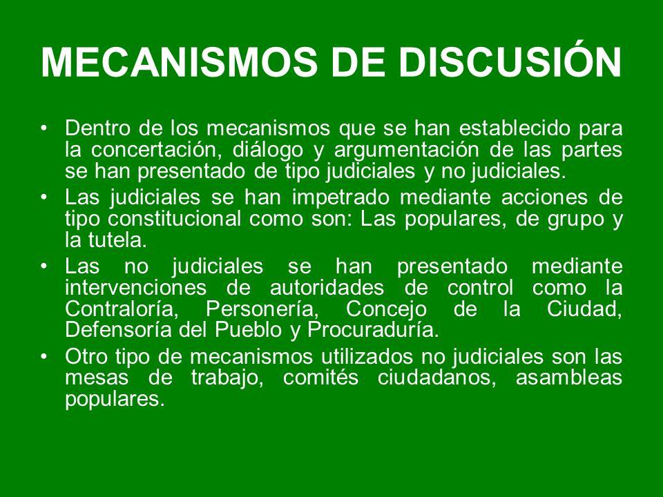 MECANISMOS DE DISCUSIÓN Dentro de los mecanismos que se han establecido para la concertación, diálogo y argumentación de las partes se han presentado