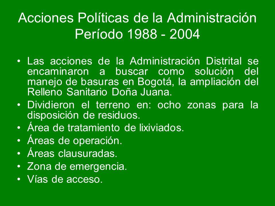 Acciones Políticas de la Administración Período 1988 - 2004 Las acciones de la Administración Distrital se encaminaron a buscar como solución del mane