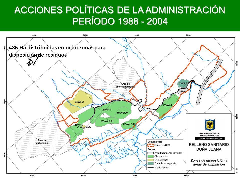 ACCIONES POLÍTICAS DE LA ADMINISTRACIÓN PERÍODO 1988 - 2004 ACCIONES POLÍTICAS DE LA ADMINISTRACIÓN PERÍODO 1988 - 2004 486 Ha distribuidas en ocho zo