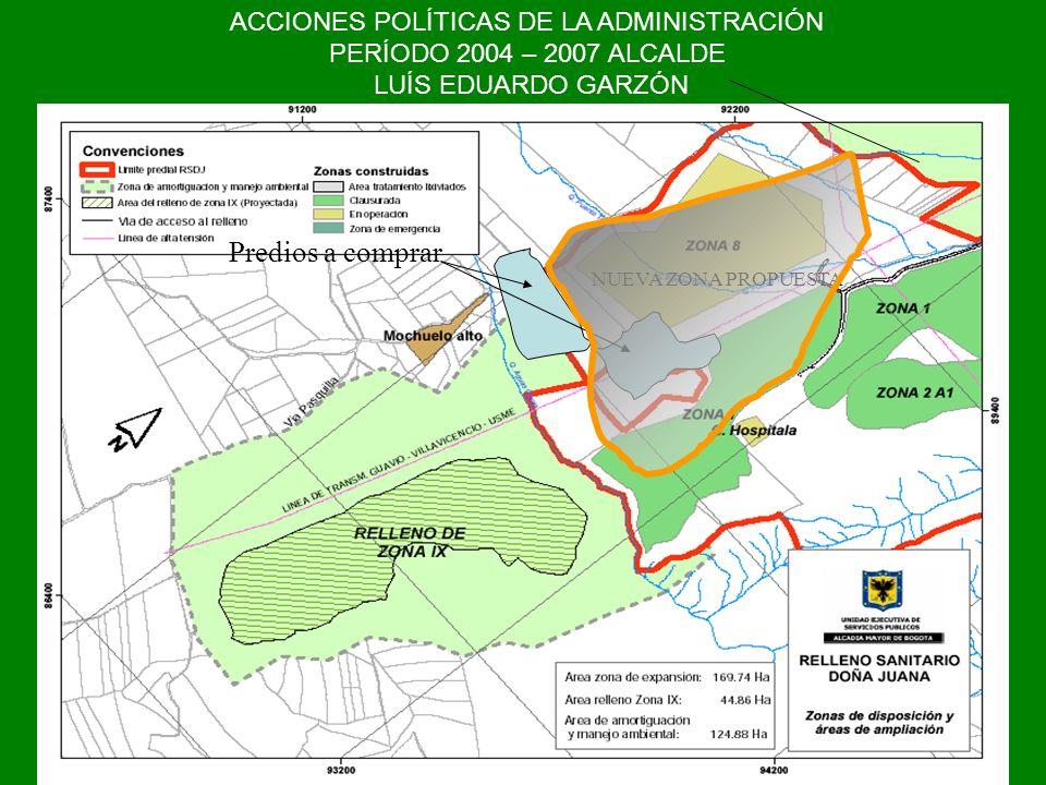 Predios a comprar NUEVA ZONA PROPUESTA ACCIONES POLÍTICAS DE LA ADMINISTRACIÓN PERÍODO 2004 – 2007 ALCALDE LUÍS EDUARDO GARZÓN