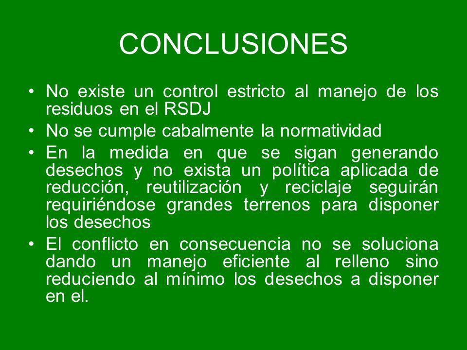 CONCLUSIONES No existe un control estricto al manejo de los residuos en el RSDJ No se cumple cabalmente la normatividad En la medida en que se sigan g