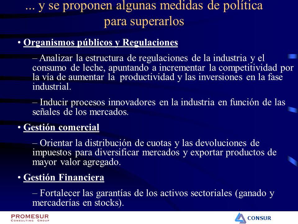CONSUR Organismos públicos y Regulaciones – Analizar la estructura de regulaciones de la industria y el consumo de leche, apuntando a incrementar la c