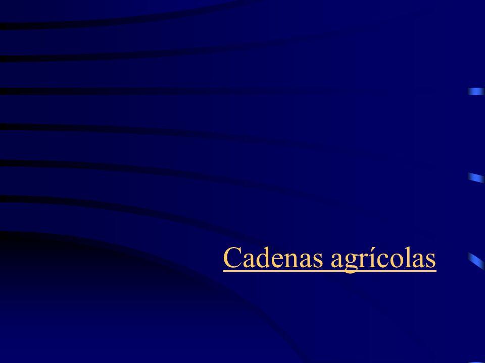 Cadenas agrícolas