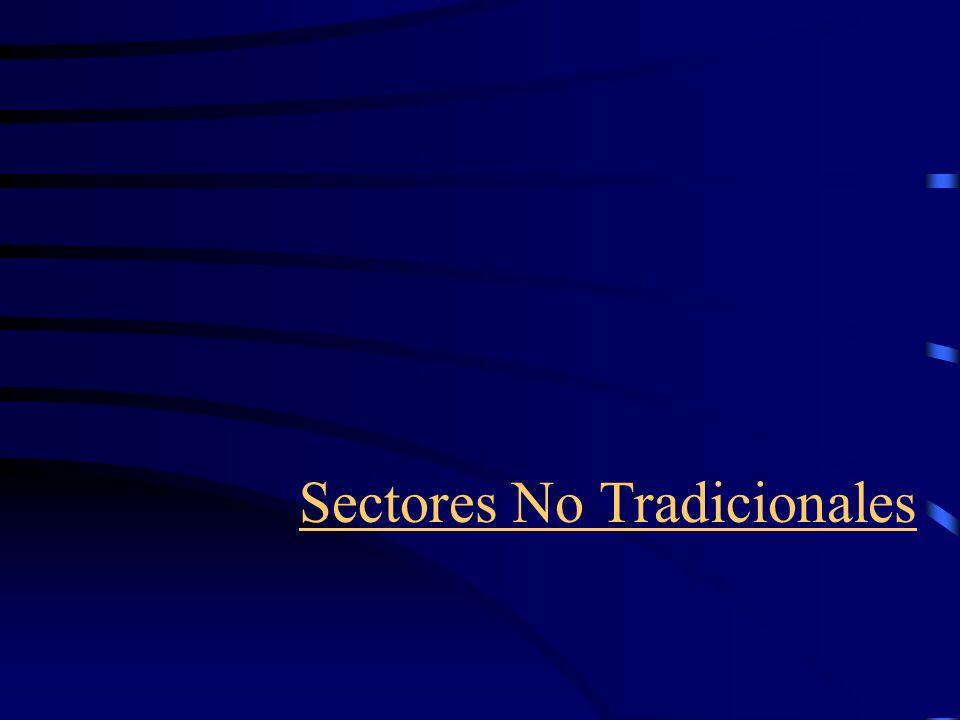 Sectores No Tradicionales