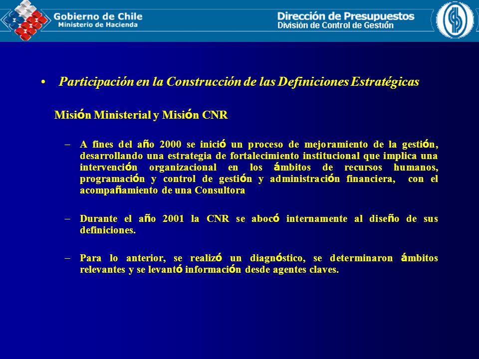 Participación en la Construcción de las Definiciones Estratégicas Misi ó n Ministerial y Misi ó n CNR –A fines del a ñ o 2000 se inici ó un proceso de