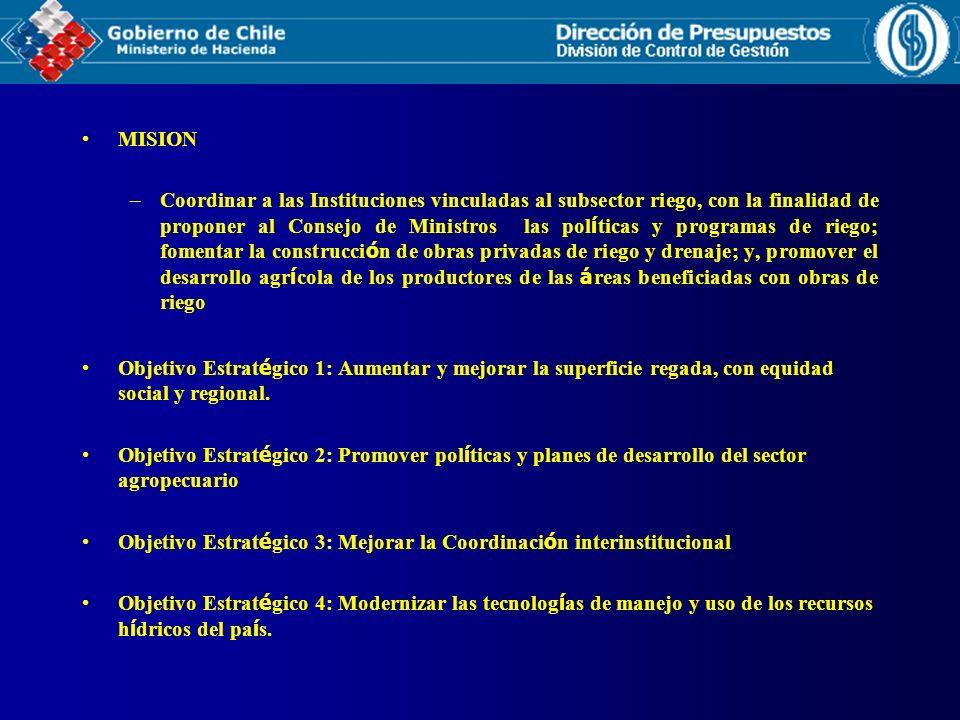MISION –Coordinar a las Instituciones vinculadas al subsector riego, con la finalidad de proponer al Consejo de Ministros las pol í ticas y programas