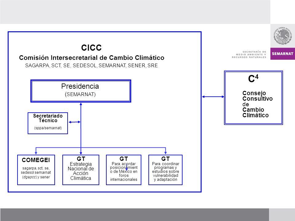 COMEGEI sagarpa, sct, se, sedesol semarnat (dgapcc) y sener Secretariado Técnico (sppa/semarnat) GT Estrategia Nacional de Acción Climática CICC Comis