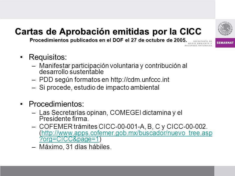 Cartas de Aprobación emitidas por la CICC Procedimientos publicados en el DOF el 27 de octubre de 2005. Requisitos: –Manifestar participación voluntar