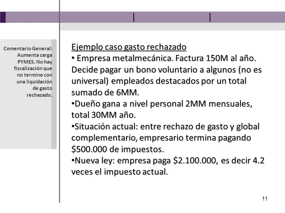 11 Ejemplo caso gasto rechazado Empresa metalmecánica.