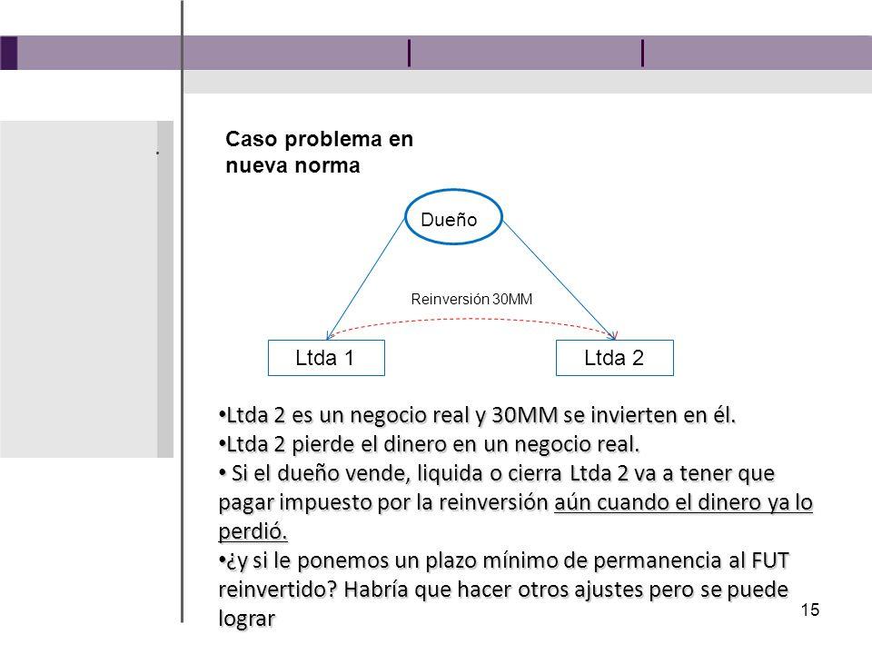 15. Ltda 1Ltda 2 Dueño Reinversión 30MM Caso problema en nueva norma Ltda 2 es un negocio real y 30MM se invierten en él. Ltda 2 es un negocio real y