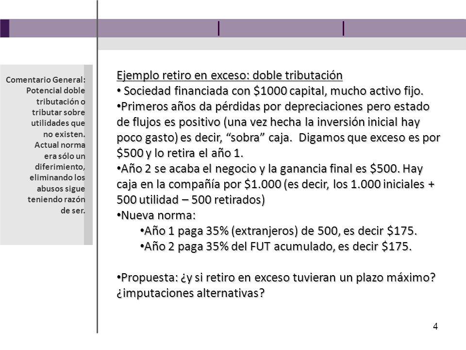 4 Ejemplo retiro en exceso: doble tributación Sociedad financiada con $1000 capital, mucho activo fijo.