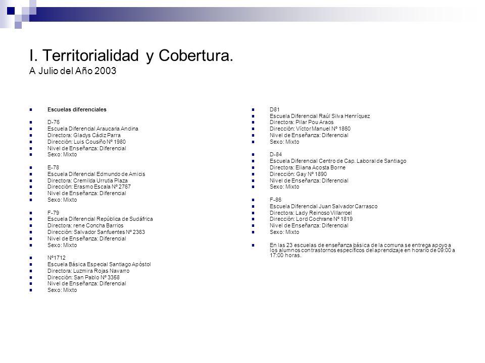 I. Territorialidad y Cobertura. A Julio del Año 2003 Escuelas diferenciales D-76 Escuela Diferencial Araucaria Andina Directora: Gladys Cádiz Parra Di