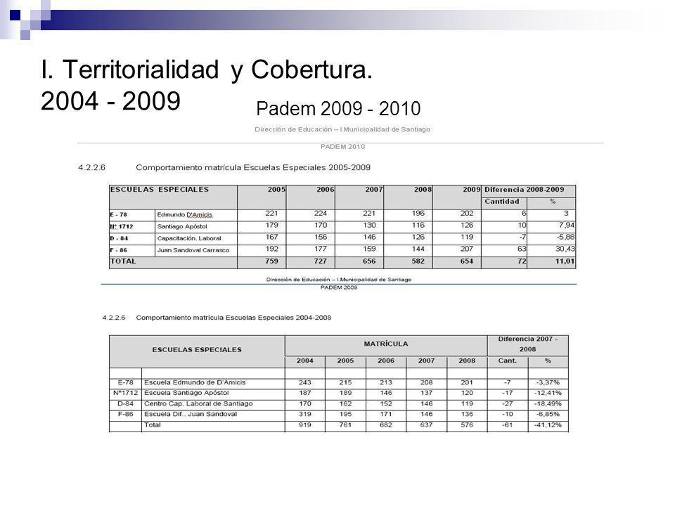 I. Territorialidad y Cobertura. 2004 - 2009 Padem 2009 - 2010