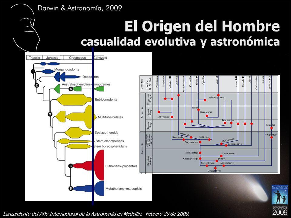 El Origen del Hombre casualidad evolutiva y astronómica