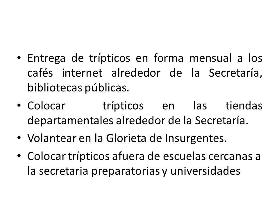 Entrega de trípticos en forma mensual a los cafés internet alrededor de la Secretaría, bibliotecas públicas. Colocar trípticos en las tiendas departam
