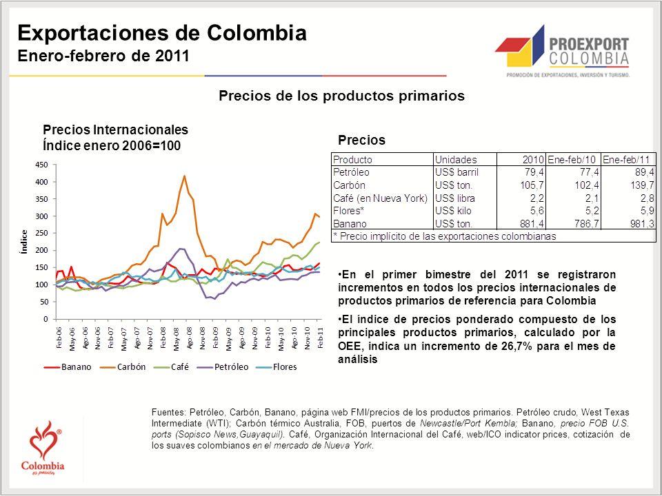 Exportaciones de Colombia Enero-febrero de 2011 Precios de los productos primarios Precios Internacionales Índice enero 2006=100 Precios Fuentes: Petróleo, Carbón, Banano, página web FMI/precios de los productos primarios.