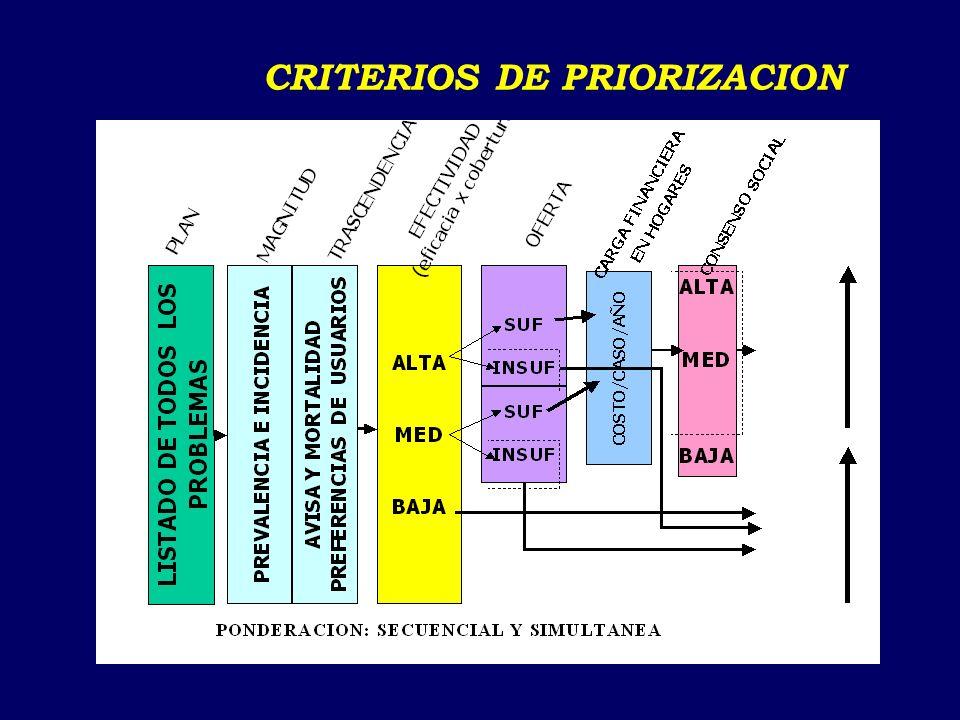 incidencia estimada: 3.91 por 100.000 habts < de 15 años REGISTRO NACIONAL DE DIABETES INSULINODEPENDIENTE 1995-2000