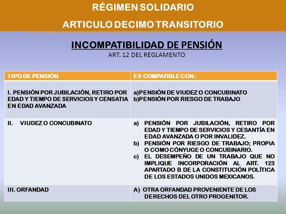 INCOMPATIBILIDAD DE PENSIÓN ART. 12 DEL REGLAMENTO TIPO DE PENSIÓNES COMPATIBLE CON : I. PENSIÓN POR JUBILACIÓN, RETIRO POR EDAD Y TIEMPO DE SERVICIOS