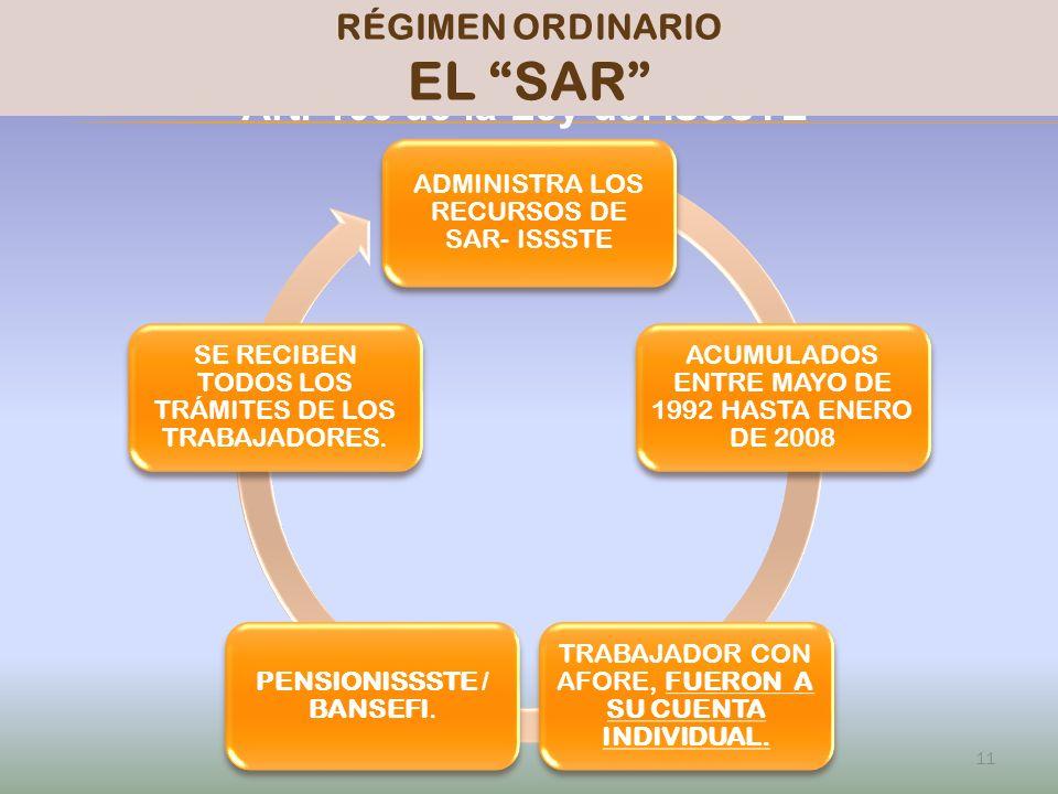 PENSIONISSSTE Art. 103 de la Ley del ISSSTE 11 ADMINISTRA LOS RECURSOS DE SAR- ISSSTE ACUMULADOS ENTRE MAYO DE 1992 HASTA ENERO DE 2008 TRABAJADOR CON