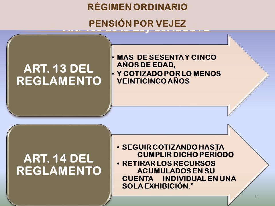 PENSIONISSSTE Art. 103 de la Ley del ISSSTE 14 RÉGIMEN ORDINARIO PENSIÓN POR VEJEZ MAS DE SESENTA Y CINCO AÑOS DE EDAD, Y COTIZADO POR LO MENOS VEINTI