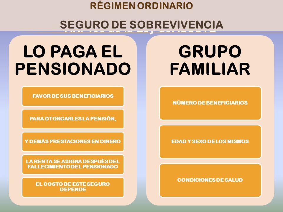 PENSIONISSSTE Art. 103 de la Ley del ISSSTE RÉGIMEN ORDINARIO SEGURO DE SOBREVIVENCIA LO PAGA EL PENSIONADO FAVOR DE SUS BENEFICIARIOSPARA OTORGARLES