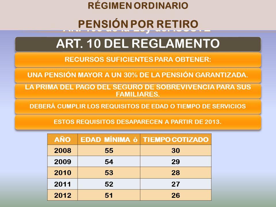 PENSIONISSSTE Art. 103 de la Ley del ISSSTE RÉGIMEN ORDINARIO PENSIÓN POR RETIRO ART. 10 DEL REGLAMENTO RECURSOS SUFICIENTES PARA OBTENER:UNA PENSIÓN