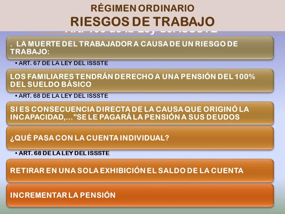 PENSIONISSSTE Art. 103 de la Ley del ISSSTE 19 RÉGIMEN ORDINARIO RIESGOS DE TRABAJO. LA MUERTE DEL TRABAJADOR A CAUSA DE UN RIESGO DE TRABAJO: ART. 67