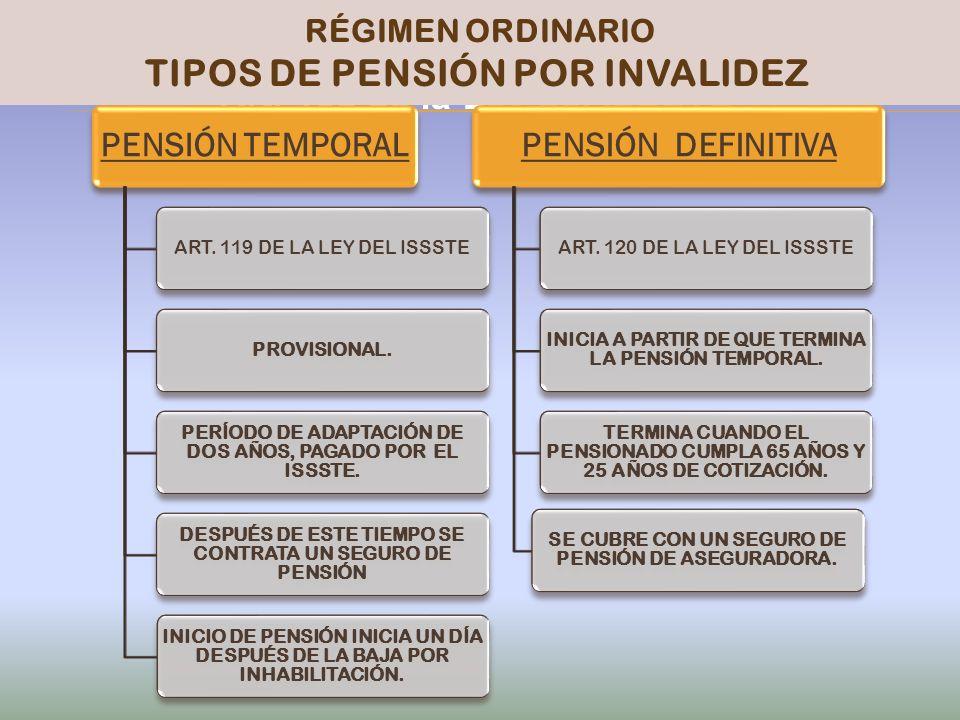 PENSIONISSSTE Art. 103 de la Ley del ISSSTE RÉGIMEN ORDINARIO TIPOS DE PENSIÓN POR INVALIDEZ PENSIÓN TEMPORAL ART. 119 DE LA LEY DEL ISSSTEPROVISIONAL