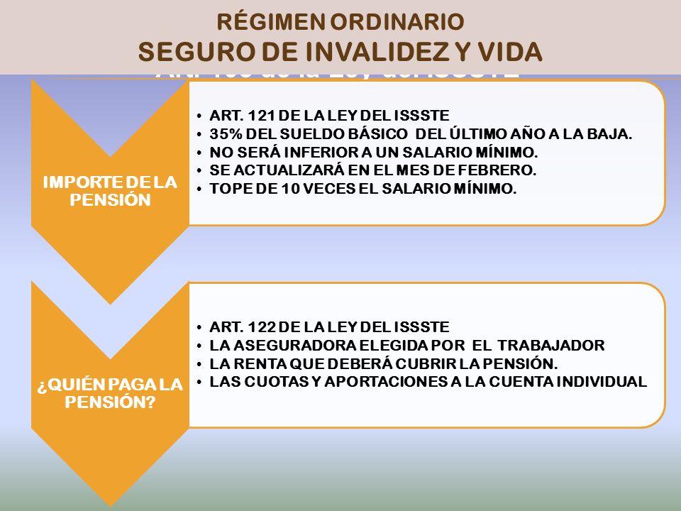 PENSIONISSSTE Art. 103 de la Ley del ISSSTE RÉGIMEN ORDINARIO SEGURO DE INVALIDEZ Y VIDA IMPORTE DE LA PENSIÓN ART. 121 DE LA LEY DEL ISSSTE 35% DEL S