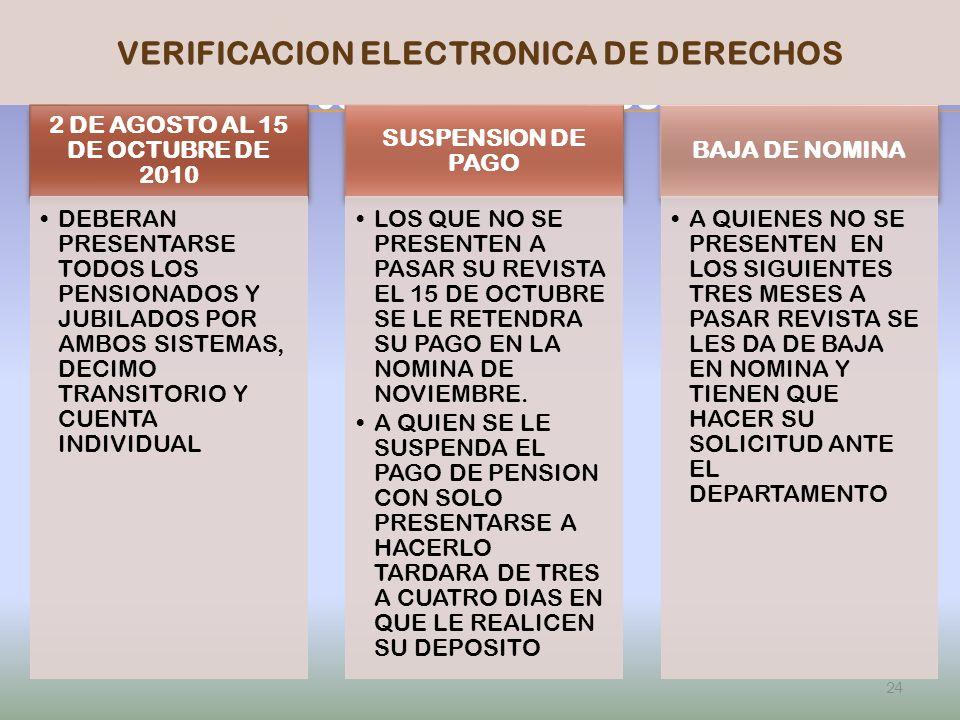 PENSIONISSSTE Art. 103 de la Ley del ISSSTE 24 VERIFICACION ELECTRONICA DE DERECHOS 2 DE AGOSTO AL 15 DE OCTUBRE DE 2010 DEBERAN PRESENTARSE TODOS LOS