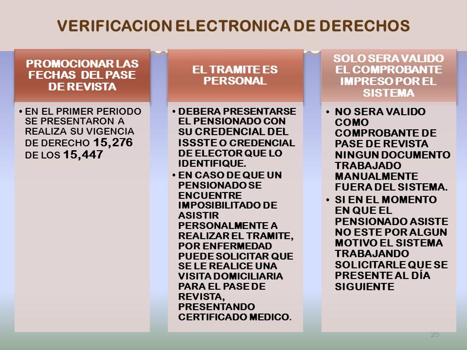 PENSIONISSSTE Art. 103 de la Ley del ISSSTE 25 VERIFICACION ELECTRONICA DE DERECHOS PROMOCIONAR LAS FECHAS DEL PASE DE REVISTA EN EL PRIMER PERIODO SE