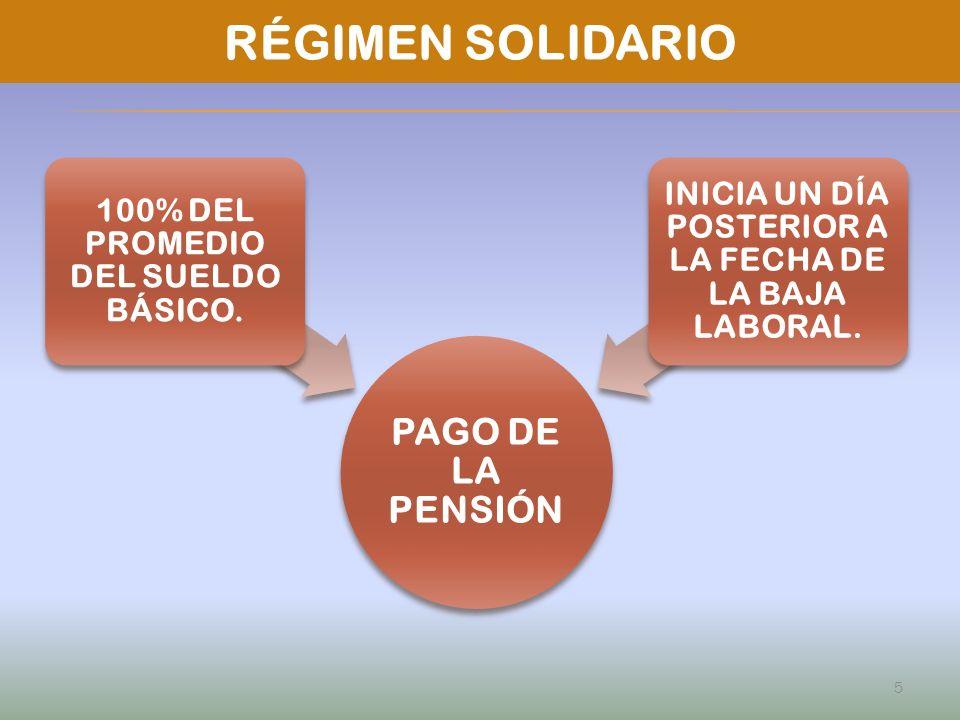 PAGO DE LA PENSIÓN 100% DEL PROMEDIO DEL SUELDO BÁSICO. INICIA UN DÍA POSTERIOR A LA FECHA DE LA BAJA LABORAL. 5 RÉGIMEN SOLIDARIO