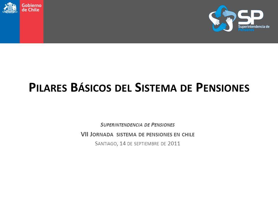 P ILARES B ÁSICOS DEL S ISTEMA DE P ENSIONES S UPERINTENDENCIA DE P ENSIONES VII J ORNADA SISTEMA DE PENSIONES EN CHILE S ANTIAGO, 14 DE SEPTIEMBRE DE 2011