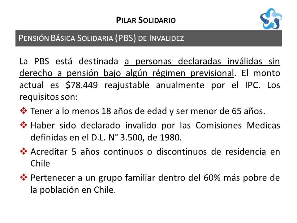 P ENSIÓN B ÁSICA S OLIDARIA (PBS) DE I NVALIDEZ P ILAR S OLIDARIO La PBS está destinada a personas declaradas inválidas sin derecho a pensión bajo alg