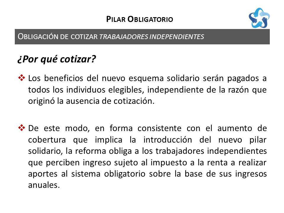 O BLIGACIÓN DE COTIZAR TRABAJADORES INDEPENDIENTES P ILAR O BLIGATORIO ¿Por qué cotizar.