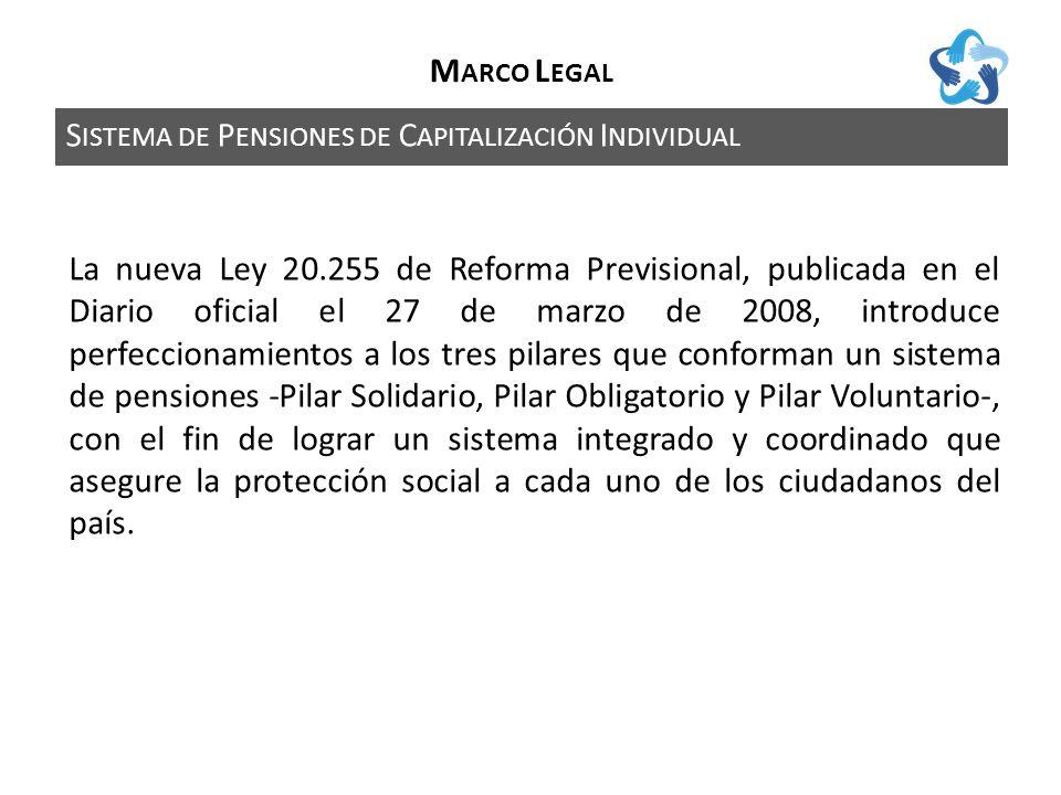 A PORTE P REVISIONAL S OLIDARIO (APS) DE V EJEZ P ILAR S OLIDARIO A junio del 2011 se entregaron 437.833 APS de vejez por un monto total de $15.441 millones de pesos.