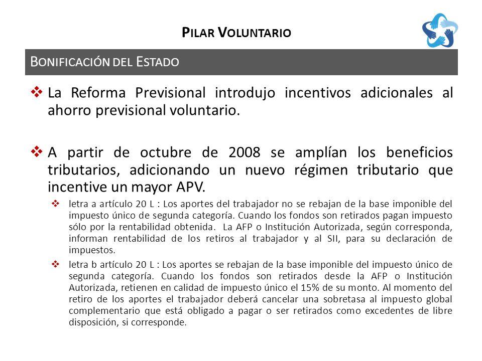 B ONIFICACIÓN DEL E STADO P ILAR V OLUNTARIO La Reforma Previsional introdujo incentivos adicionales al ahorro previsional voluntario.