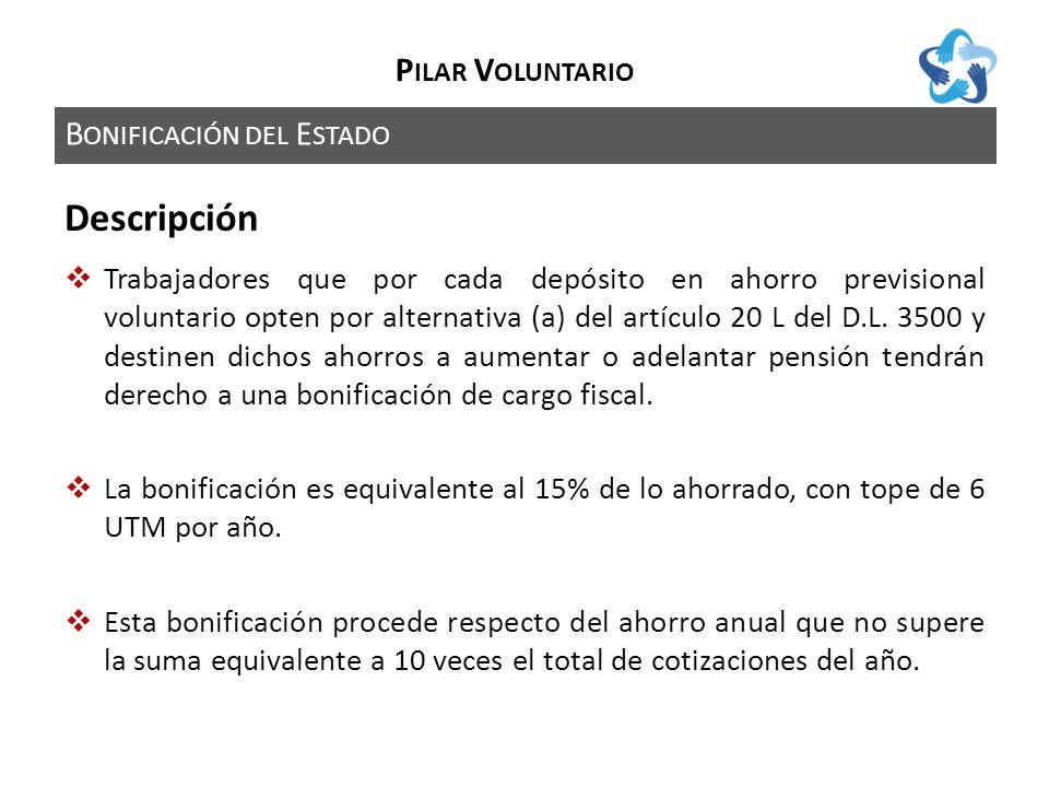 B ONIFICACIÓN DEL E STADO P ILAR V OLUNTARIO Descripción Trabajadores que por cada depósito en ahorro previsional voluntario opten por alternativa (a) del artículo 20 L del D.L.