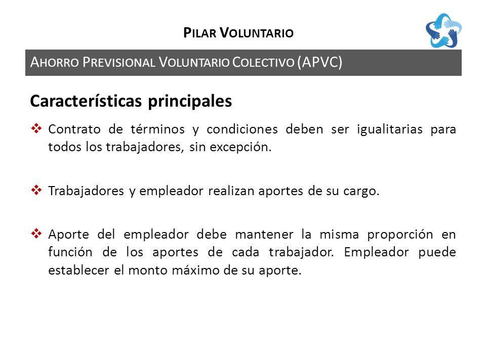 A HORRO P REVISIONAL V OLUNTARIO C OLECTIVO (APVC) P ILAR V OLUNTARIO Características principales Contrato de términos y condiciones deben ser igualitarias para todos los trabajadores, sin excepción.