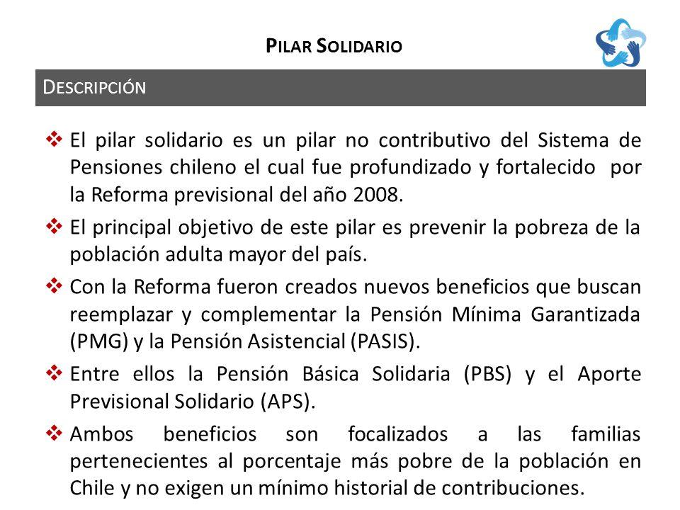 G RADUALIDAD P ILARES S OLIDARIO Gradualidad del componente solidario de la Reforma Previsional de Marzo del 2008:
