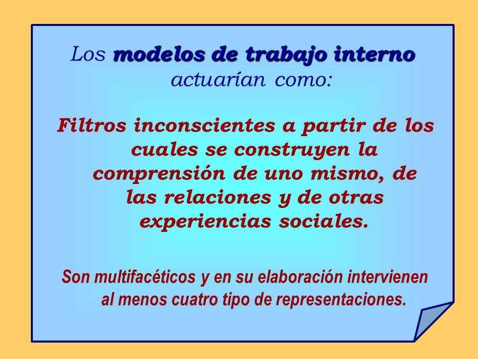 modelos de trabajo interno Los modelos de trabajo interno actuarían como: Filtros inconscientes a partir de los cuales se construyen la comprensión de uno mismo, de las relaciones y de otras experiencias sociales.