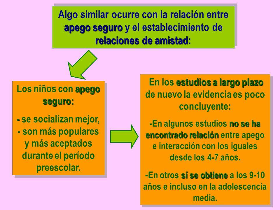 apego seguro relaciones de amistad Algo similar ocurre con la relación entre apego seguro y el establecimiento de relaciones de amistad: estudios a la