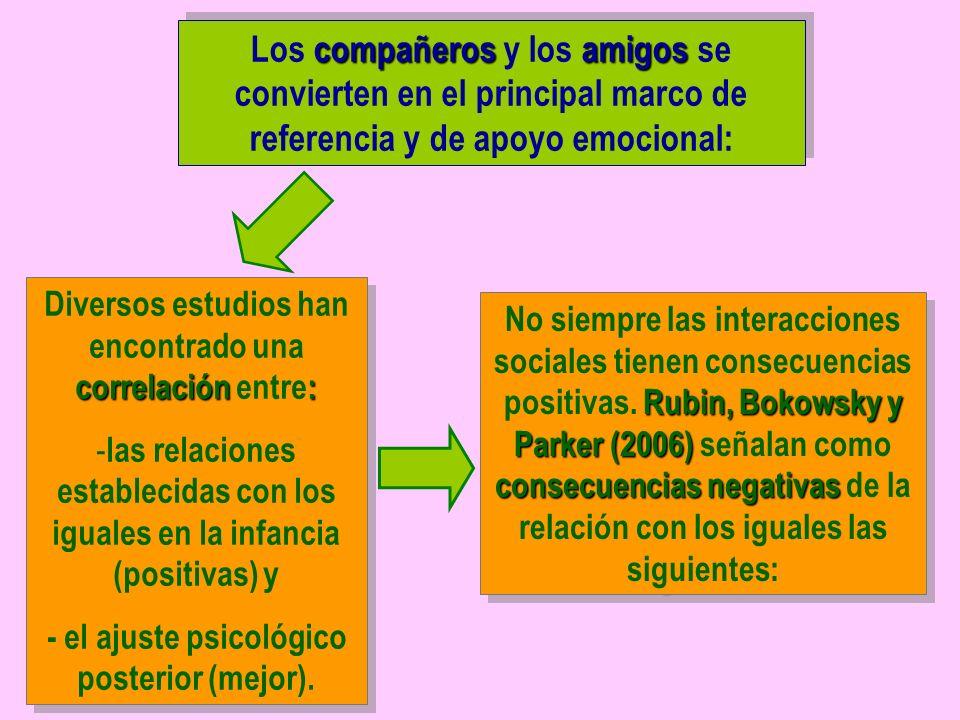 compañerosamigos Los compañeros y los amigos se convierten en el principal marco de referencia y de apoyo emocional: Rubin, Bokowsky y Parker (2006) consecuencias negativas No siempre las interacciones sociales tienen consecuencias positivas.