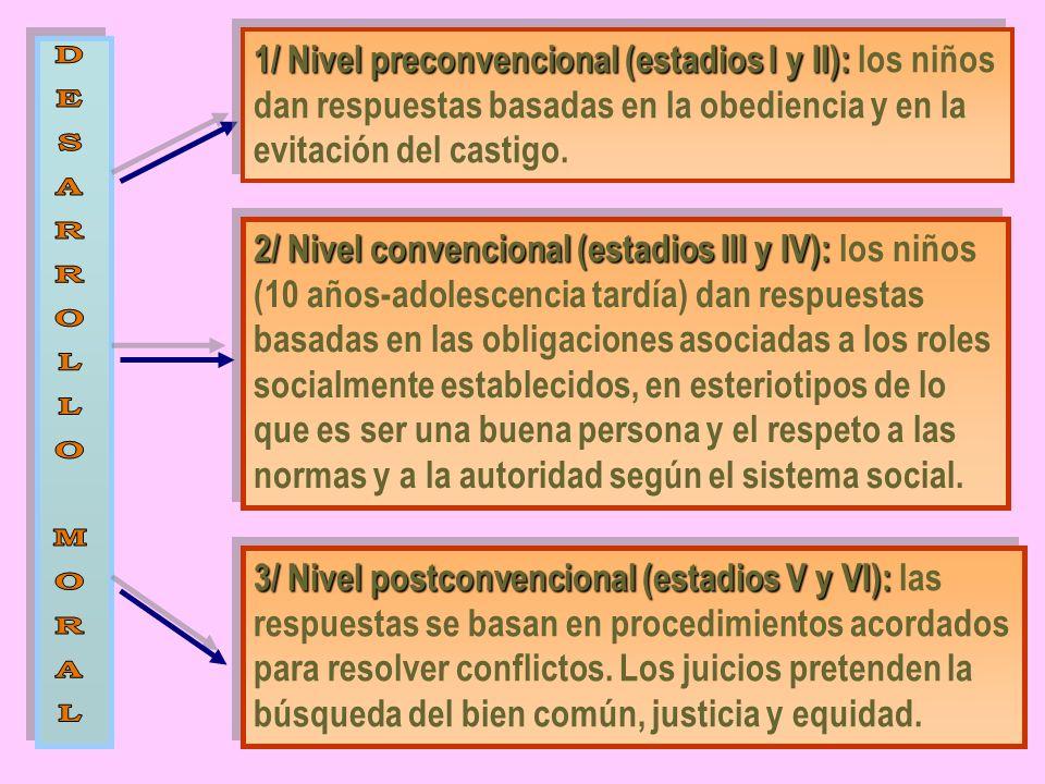 1/ Nivel preconvencional (estadios I y II): 1/ Nivel preconvencional (estadios I y II): los niños dan respuestas basadas en la obediencia y en la evitación del castigo.
