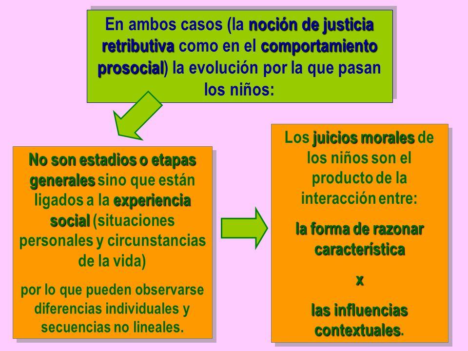 noción de justicia retributivacomportamiento prosocial En ambos casos (la noción de justicia retributiva como en el comportamiento prosocial) la evolución por la que pasan los niños: juicios morales Los juicios morales de los niños son el producto de la interacción entre: la forma de razonar característica x las influencias contextuales las influencias contextuales.