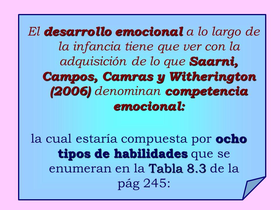 desarrollo emocional Saarni, Campos, Camras y Witherington (2006)competencia emocional: El desarrollo emocional a lo largo de la infancia tiene que ver con la adquisición de lo que Saarni, Campos, Camras y Witherington (2006) denominan competencia emocional: ocho tipos de habilidades Tabla 8.3 la cual estaría compuesta por ocho tipos de habilidades que se enumeran en la Tabla 8.3 de la pág 245:
