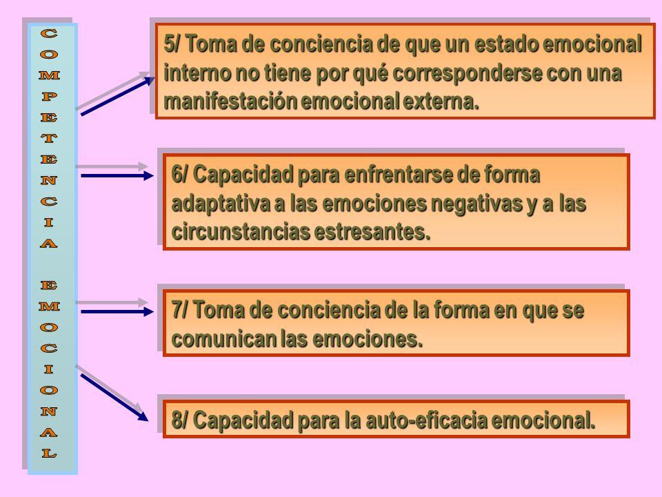 5/ Toma de conciencia de que un estado emocional interno no tiene por qué corresponderse con una manifestación emocional externa. 6/ Capacidad para en