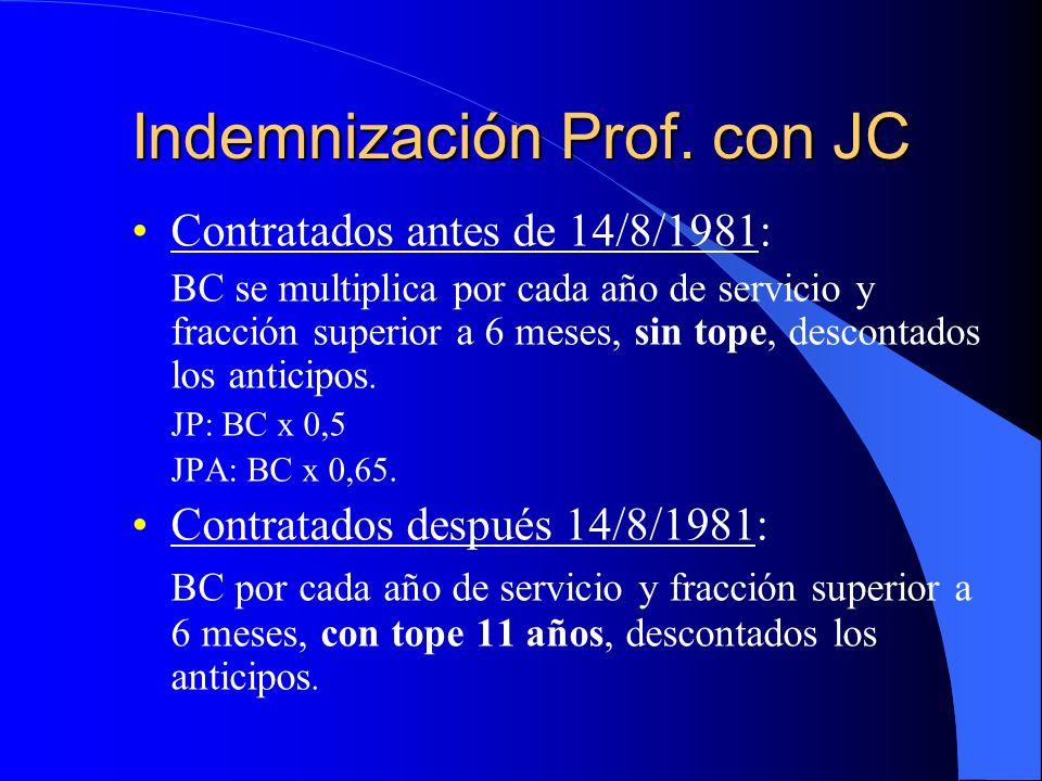 Indemnización Prof.